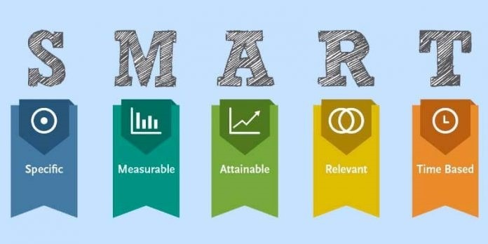 New Year's Resolution: Creating New Fitness Goals the 'S.M.A.R.T.' Way